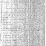 Академиялық азық үлесін алушылардың сауалнамасы (көшірме) (құжат ұстаушы: Ахмет Байтұрсынұлы мұражай-үйі)
