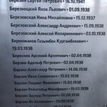 (KZ) Ғазымбек Бірімжановтың аты-жөні мен атылған күні жазылған мемориалдық тақта – фотосурет. (Құжат ұстаушы. Ахмет Бірімжановтың қызы Іңкәр Бірімжанованың жеке қорынан алынған)